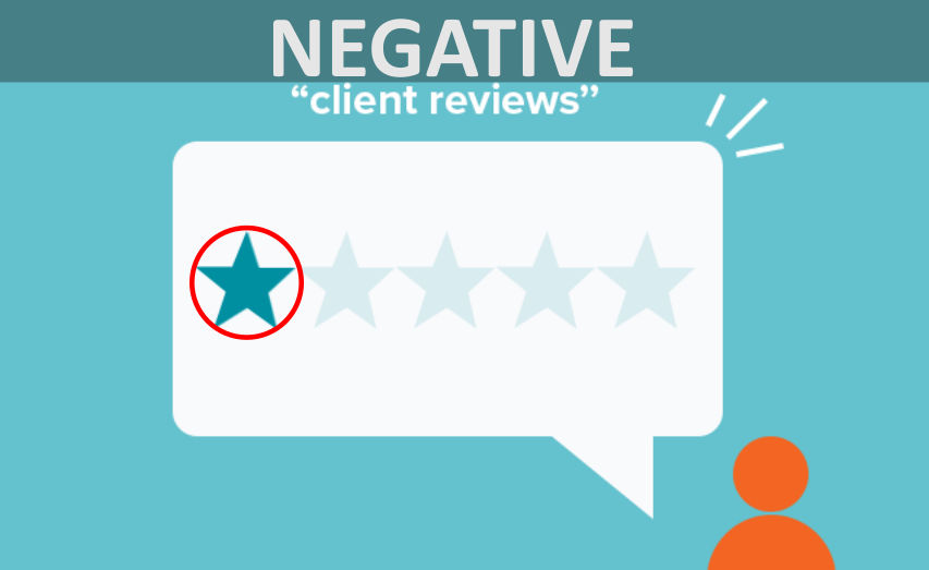 negative reviews from your customers