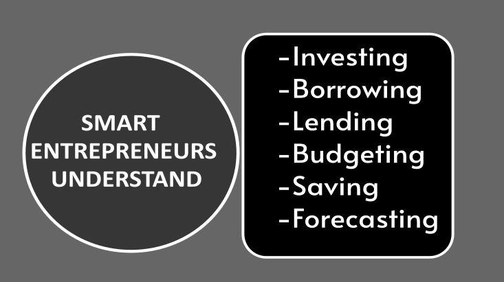 Understand Finance, Business Tips for Entrepreneurs